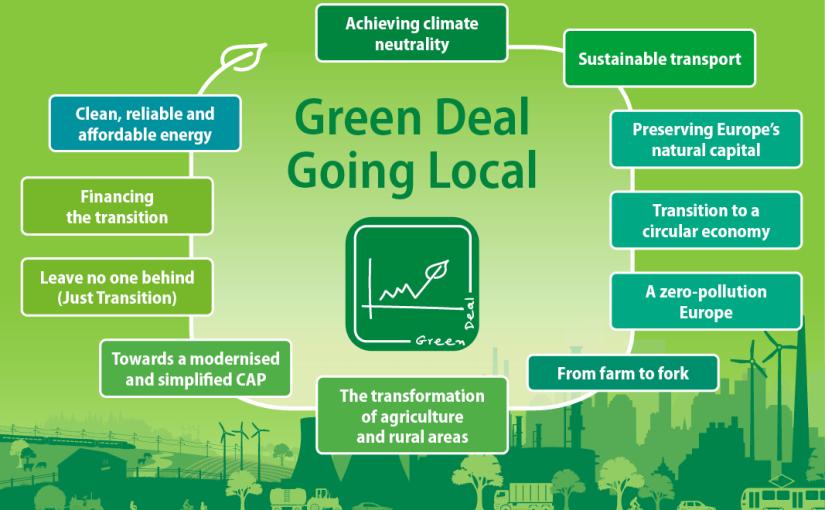 European Green Deal Goes Local synliggör positiva exempel av lokaltklimatarbete